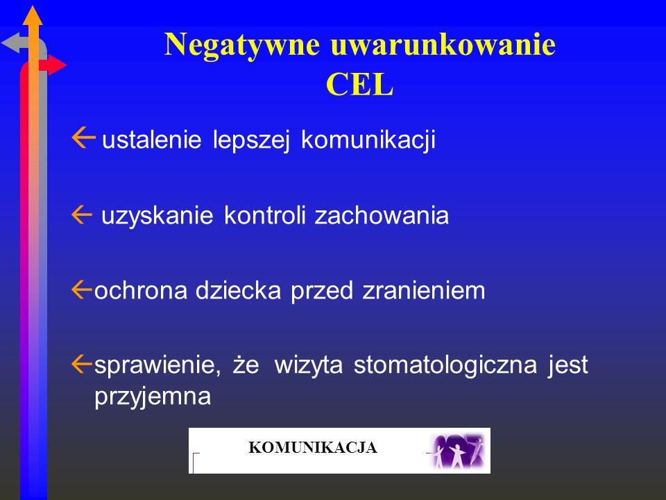 Negatywne uwarunkowanie CEL