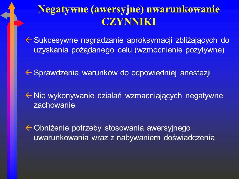 Negatywne (awersyjne) uwarunkowanie CZYNNIKI