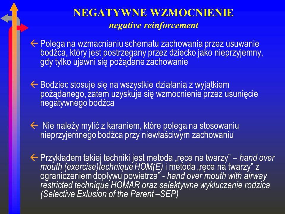 NEGATYWNE WZMOCNIENIE negative reinforcement