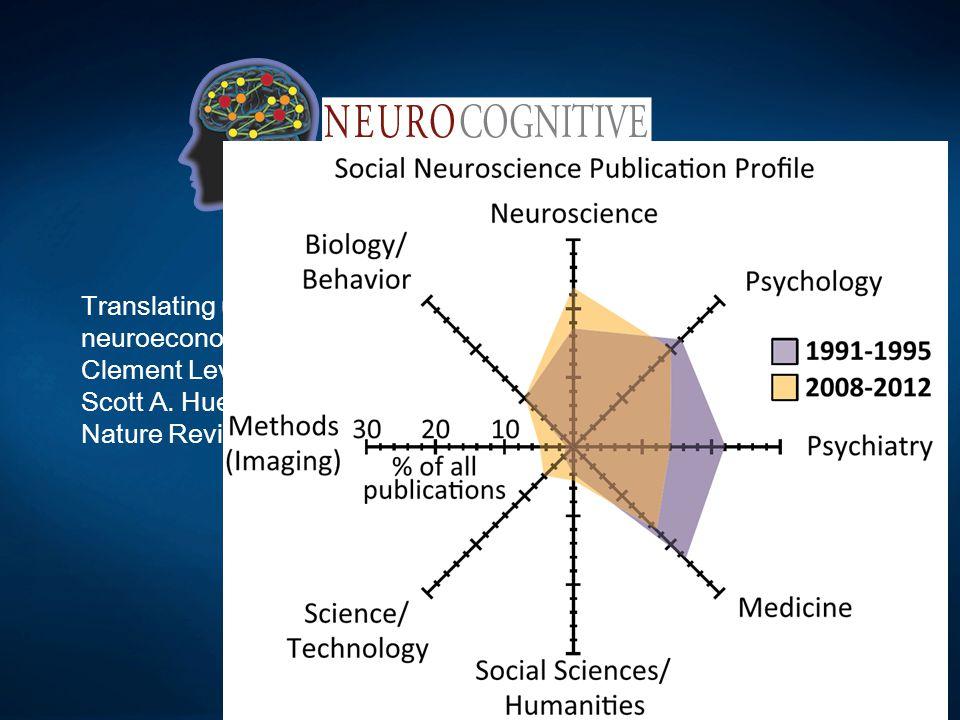 Nature Reviews Neuroscience 13, 789-797 (November 2012)