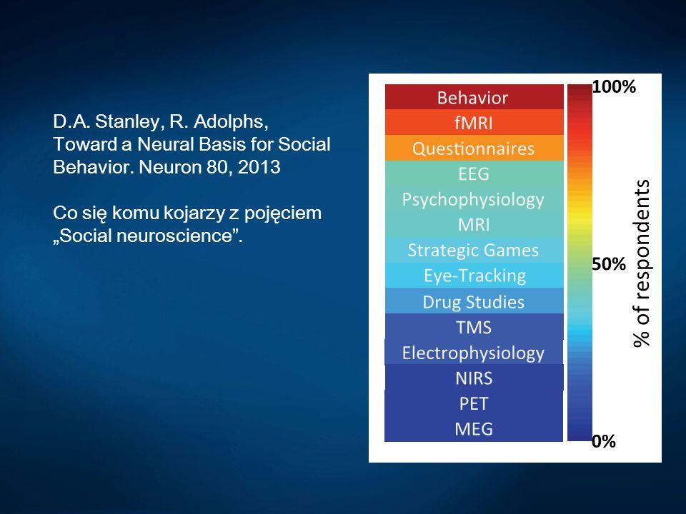 """Co się komu kojarzy z pojęciem """"Social neuroscience ."""