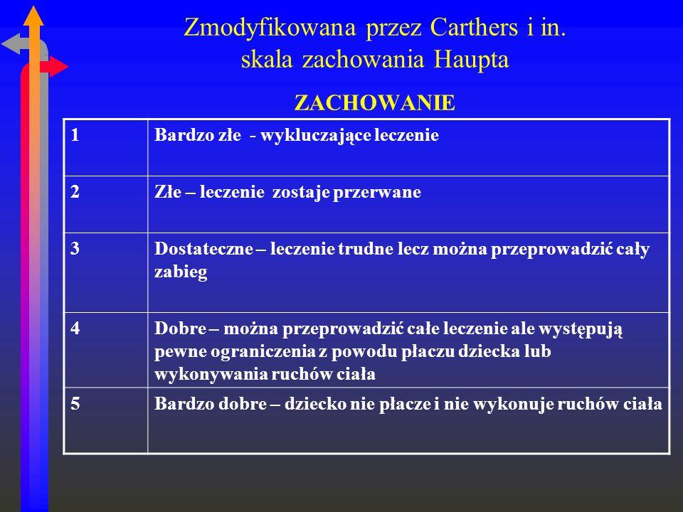 Zmodyfikowana przez Carthers i in. skala zachowania Haupta ZACHOWANIE