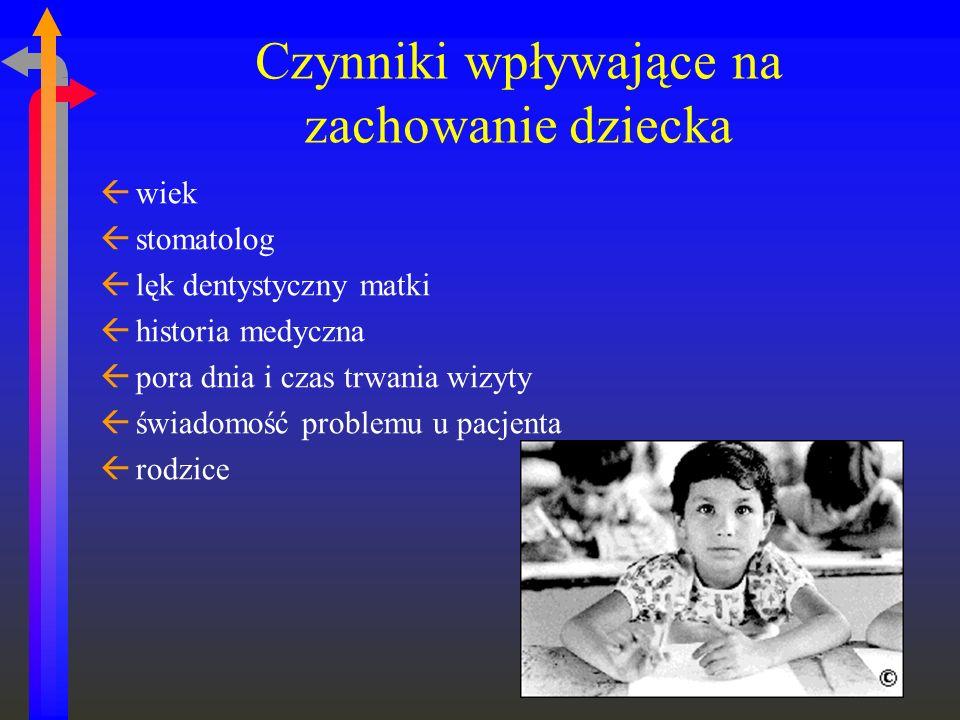 Czynniki wpływające na zachowanie dziecka