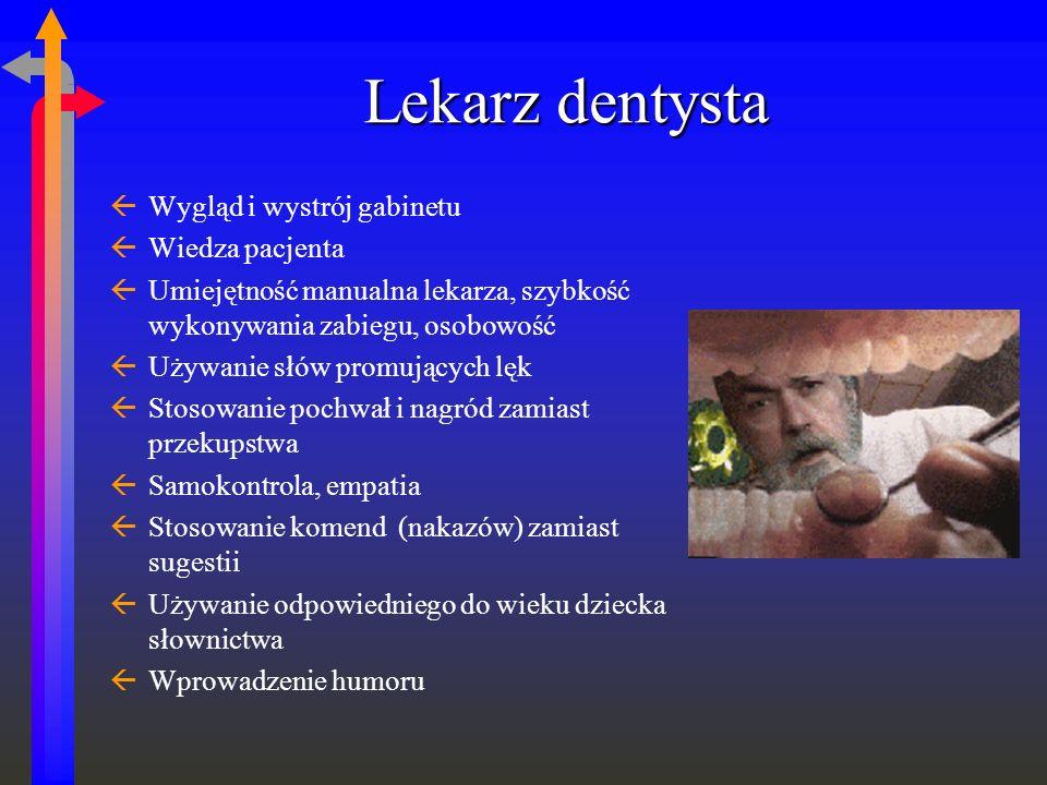 Lekarz dentysta Wygląd i wystrój gabinetu Wiedza pacjenta