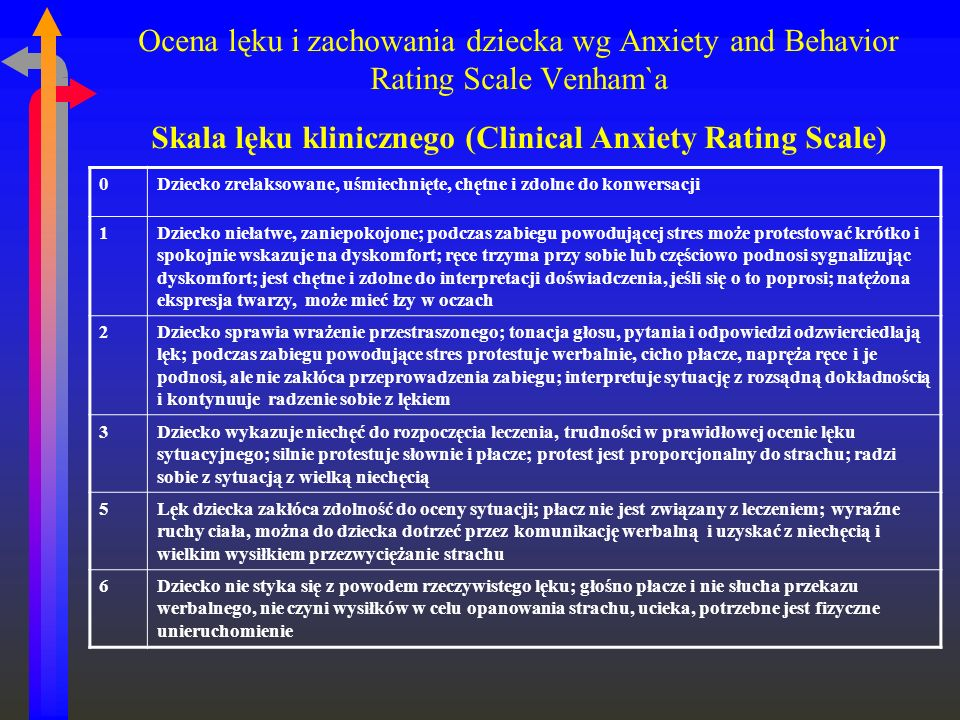 Ocena lęku i zachowania dziecka wg Anxiety and Behavior Rating Scale Venham`a Skala lęku klinicznego (Clinical Anxiety Rating Scale)