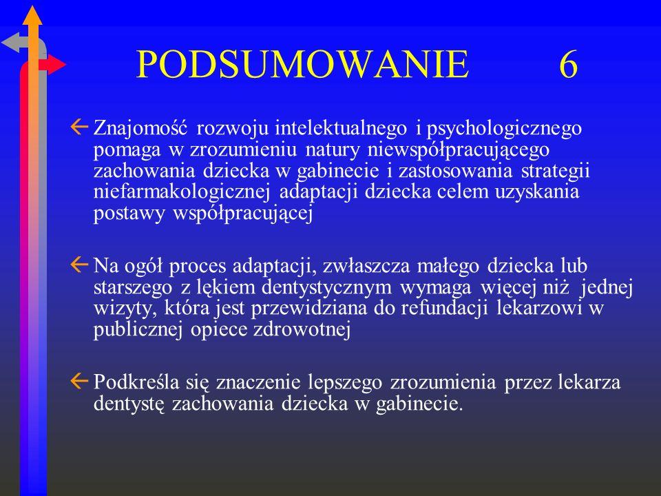 PODSUMOWANIE 6