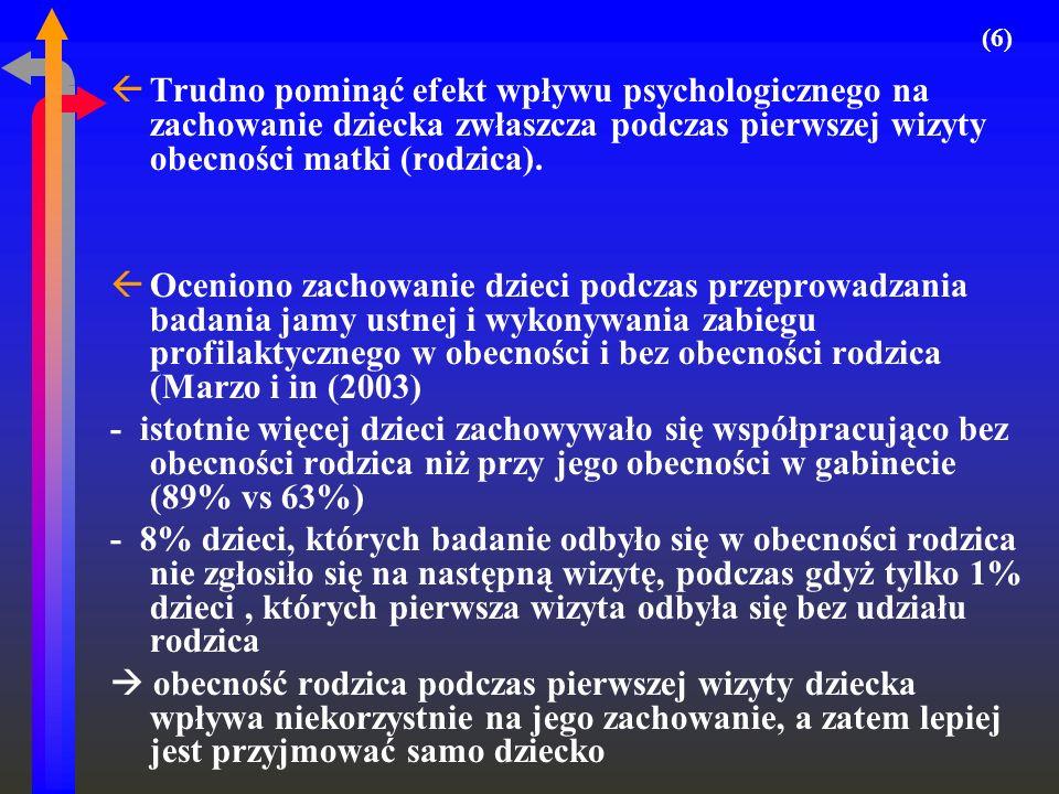 (6) Trudno pominąć efekt wpływu psychologicznego na zachowanie dziecka zwłaszcza podczas pierwszej wizyty obecności matki (rodzica).