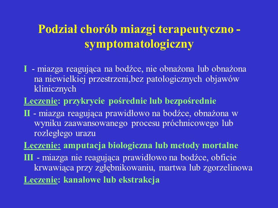 Podział chorób miazgi terapeutyczno - symptomatologiczny
