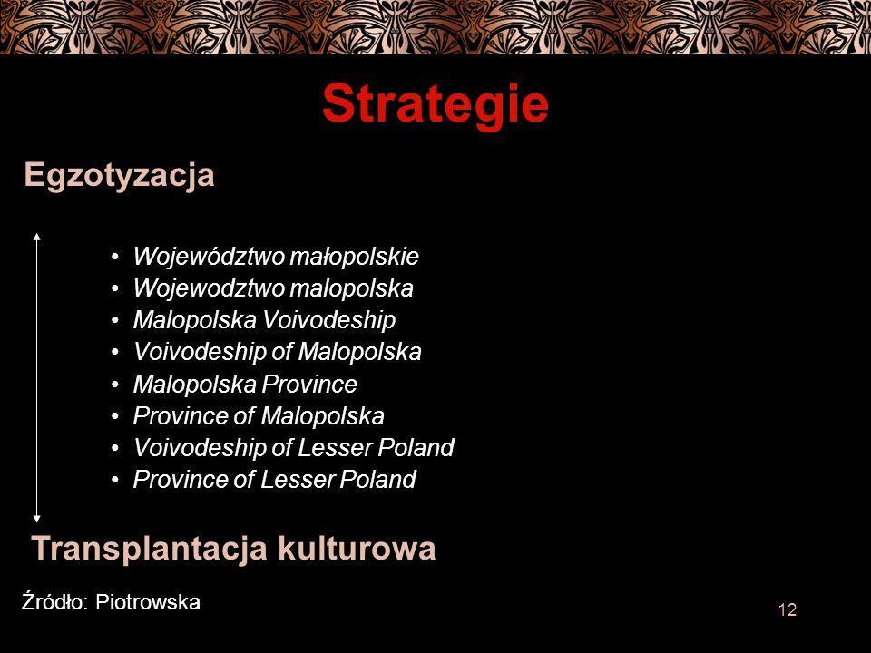 Strategie Egzotyzacja Transplantacja kulturowa Województwo małopolskie