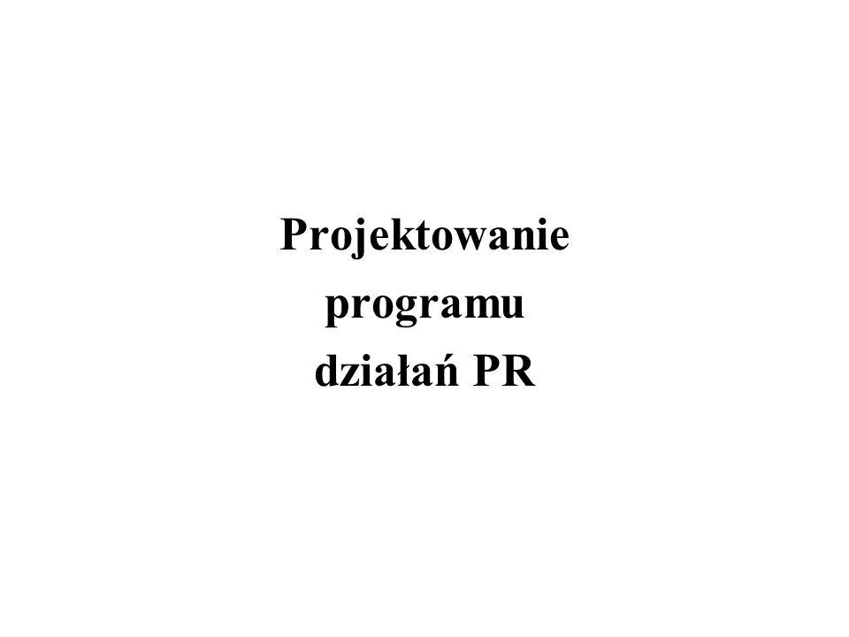 Projektowanie programu działań PR
