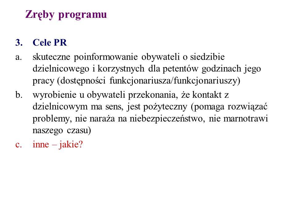 Zręby programu Cele PR.