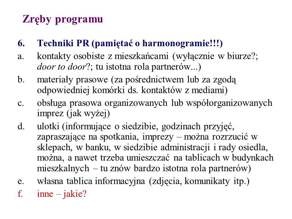 Zręby programu Techniki PR (pamiętać o harmonogramie!!!)