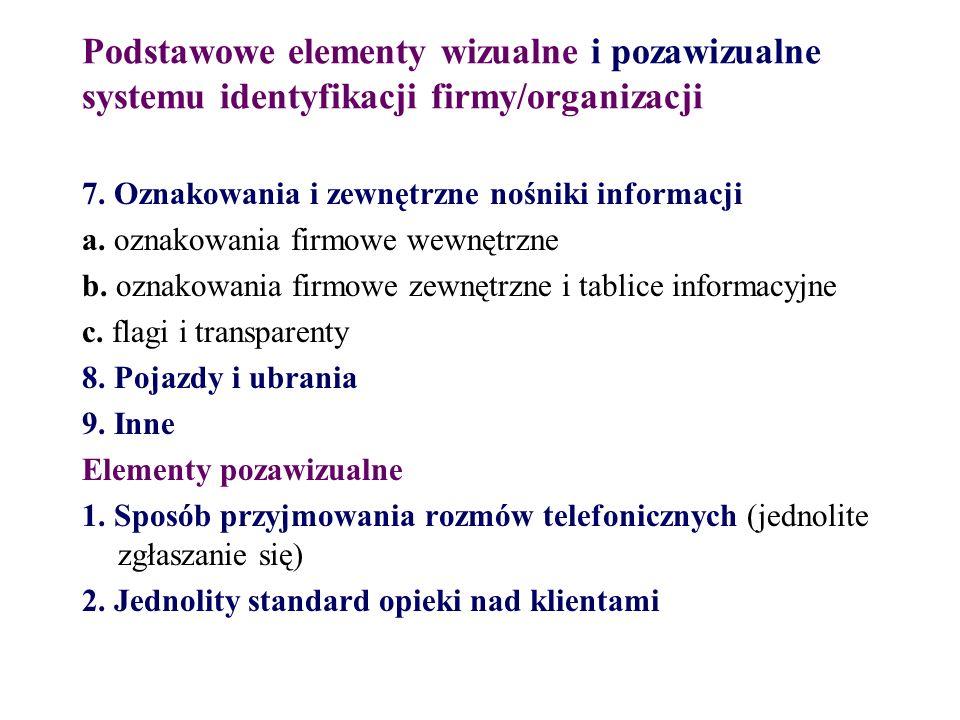 Podstawowe elementy wizualne i pozawizualne systemu identyfikacji firmy/organizacji