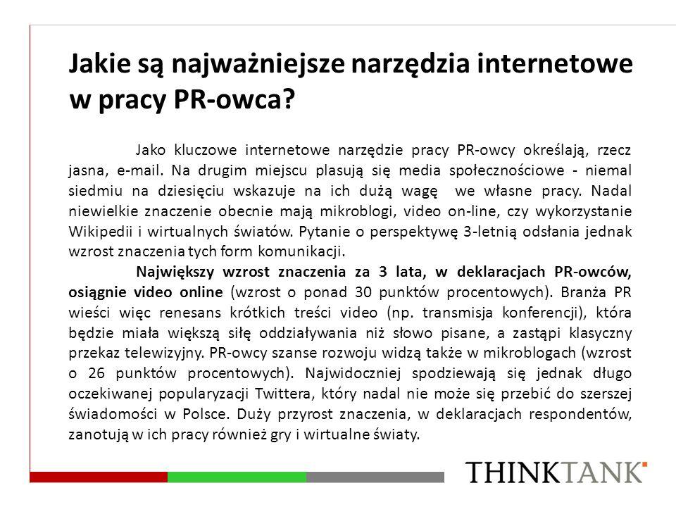 Jakie są najważniejsze narzędzia internetowe w pracy PR-owca