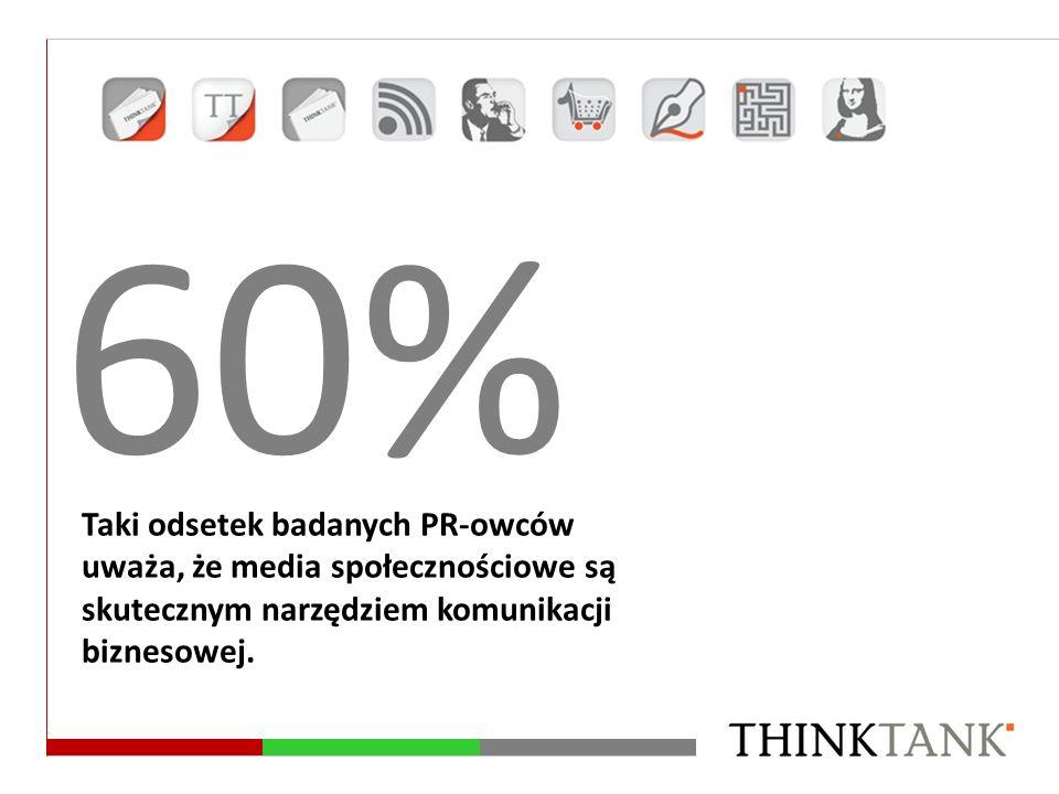 60% Taki odsetek badanych PR-owców uważa, że media społecznościowe są skutecznym narzędziem komunikacji.