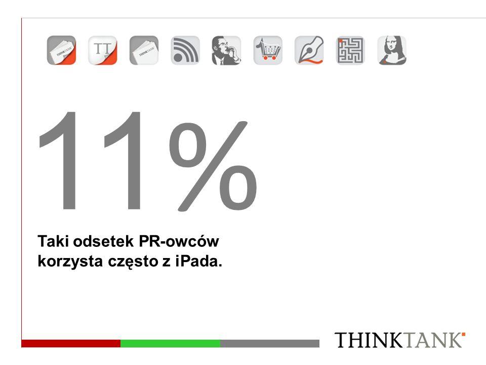11% Taki odsetek PR-owców korzysta często z iPada.
