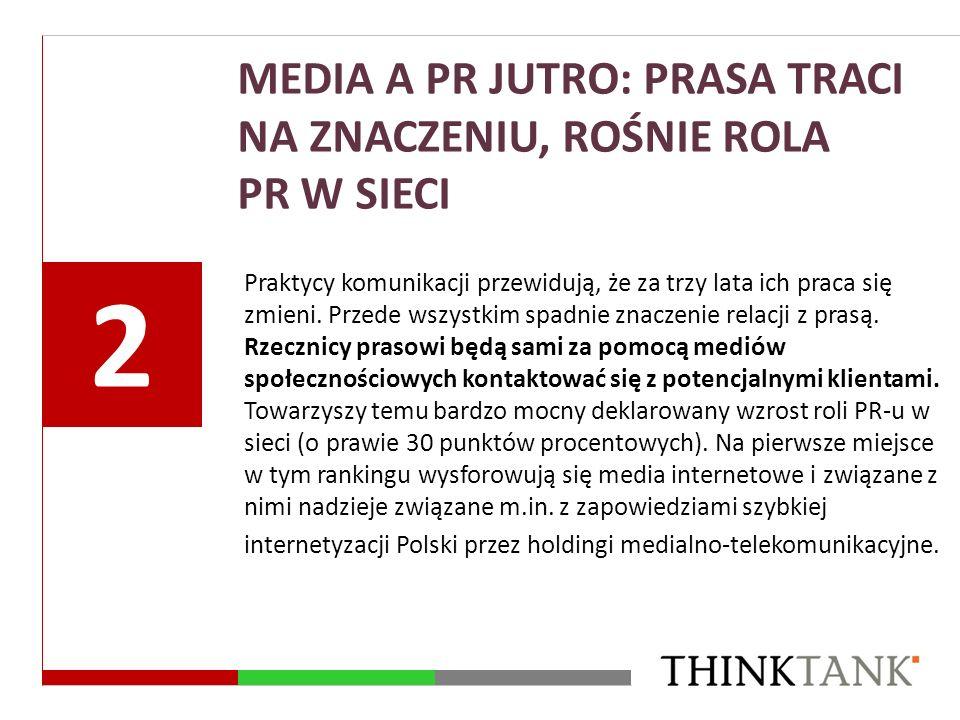 2 MEDIA A PR JUTRO: PRASA TRACI NA ZNACZENIU, ROŚNIE ROLA PR W SIECI