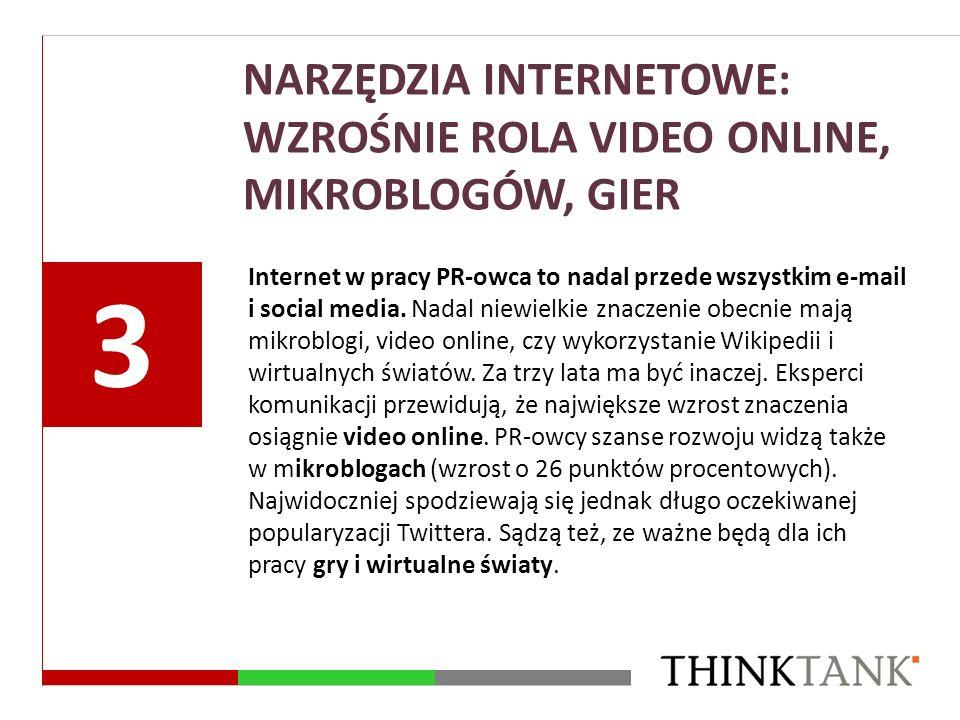 3 NARZĘDZIA INTERNETOWE: WZROŚNIE ROLA VIDEO ONLINE, MIKROBLOGÓW, GIER