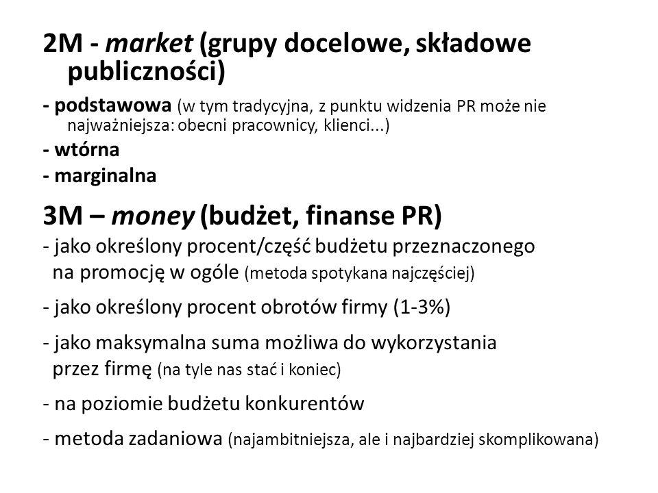 2M - market (grupy docelowe, składowe publiczności)