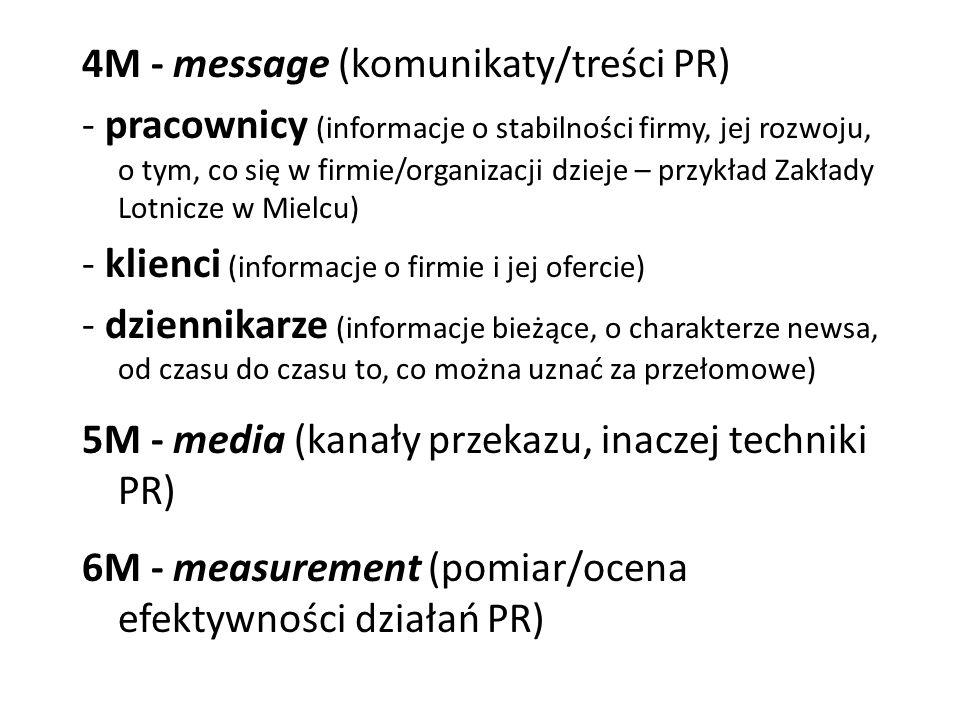 4M - message (komunikaty/treści PR) - pracownicy (informacje o stabilności firmy, jej rozwoju, o tym, co się w firmie/organizacji dzieje – przykład Zakłady Lotnicze w Mielcu) - klienci (informacje o firmie i jej ofercie) - dziennikarze (informacje bieżące, o charakterze newsa, od czasu do czasu to, co można uznać za przełomowe) 5M - media (kanały przekazu, inaczej techniki PR) 6M - measurement (pomiar/ocena efektywności działań PR)