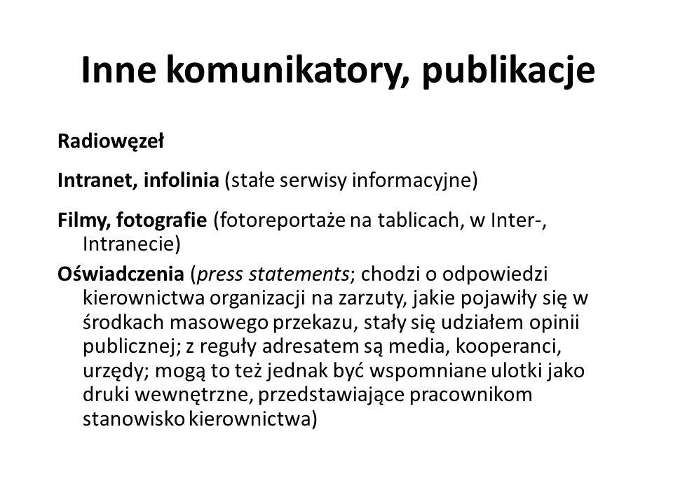 Inne komunikatory, publikacje