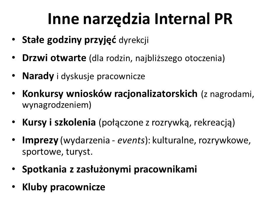 Inne narzędzia Internal PR