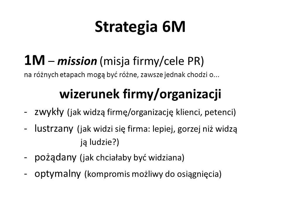 wizerunek firmy/organizacji