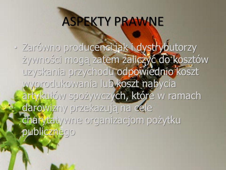 ASPEKTY PRAWNE