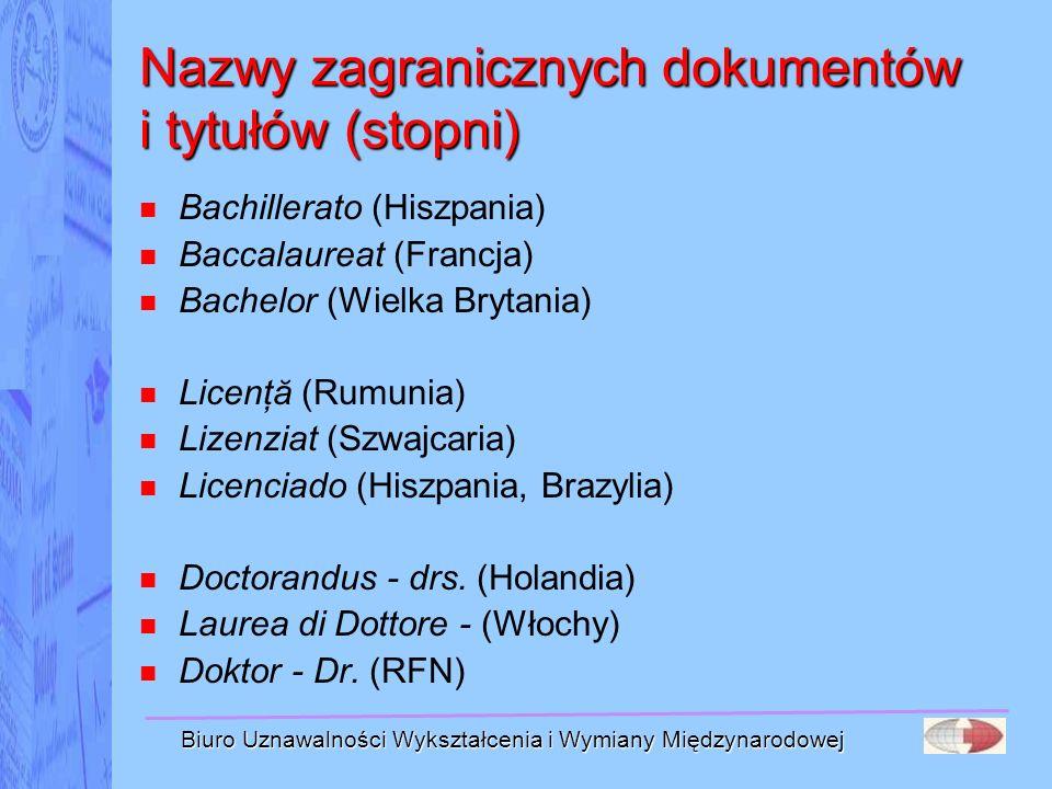 Nazwy zagranicznych dokumentów i tytułów (stopni)