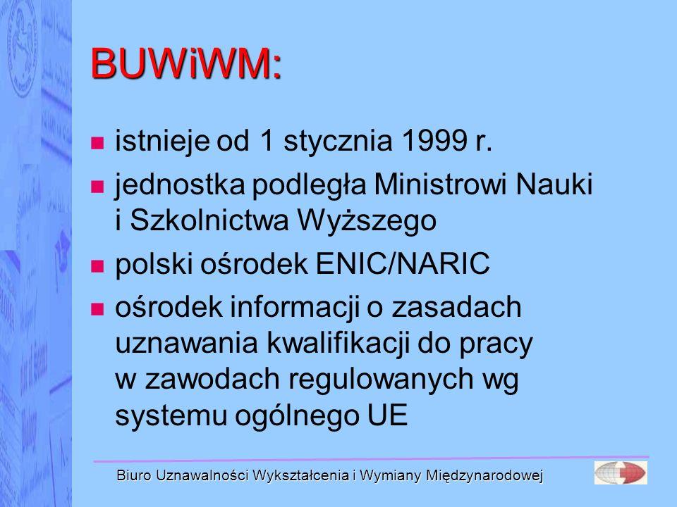 BUWiWM: istnieje od 1 stycznia 1999 r.