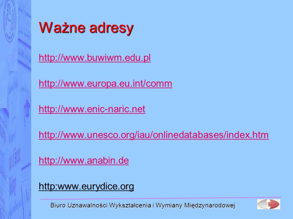 Ważne adresy http://www.buwiwm.edu.pl http://www.europa.eu.int/comm