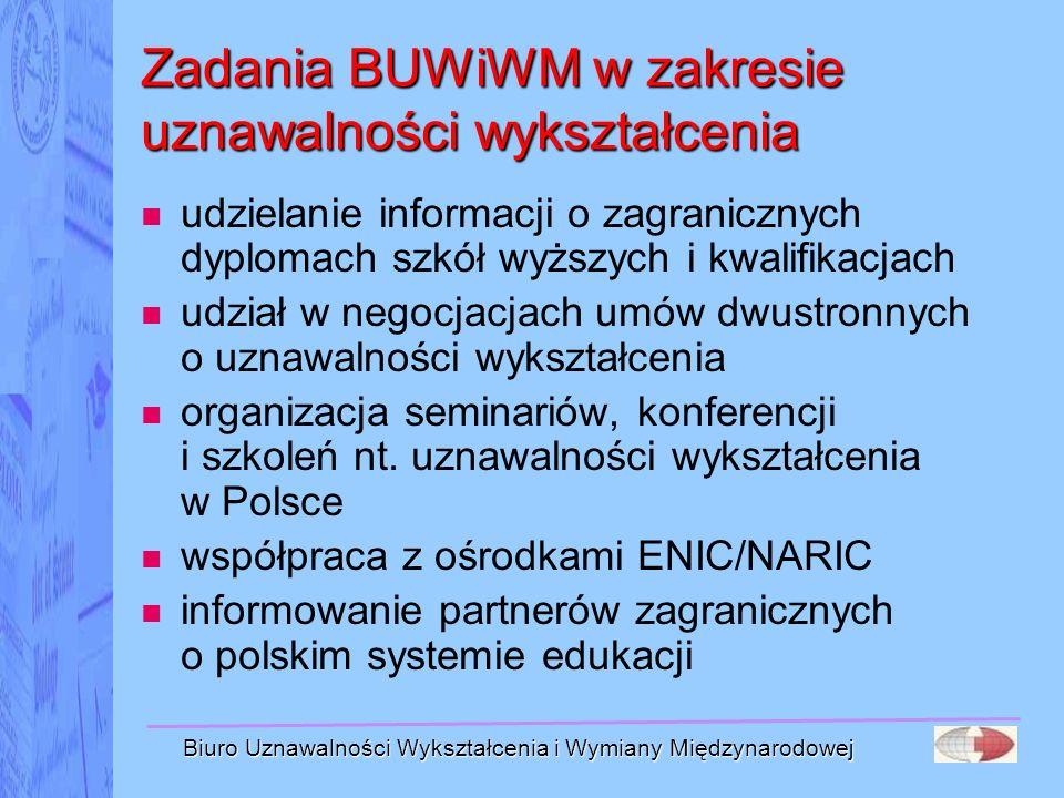 Zadania BUWiWM w zakresie uznawalności wykształcenia