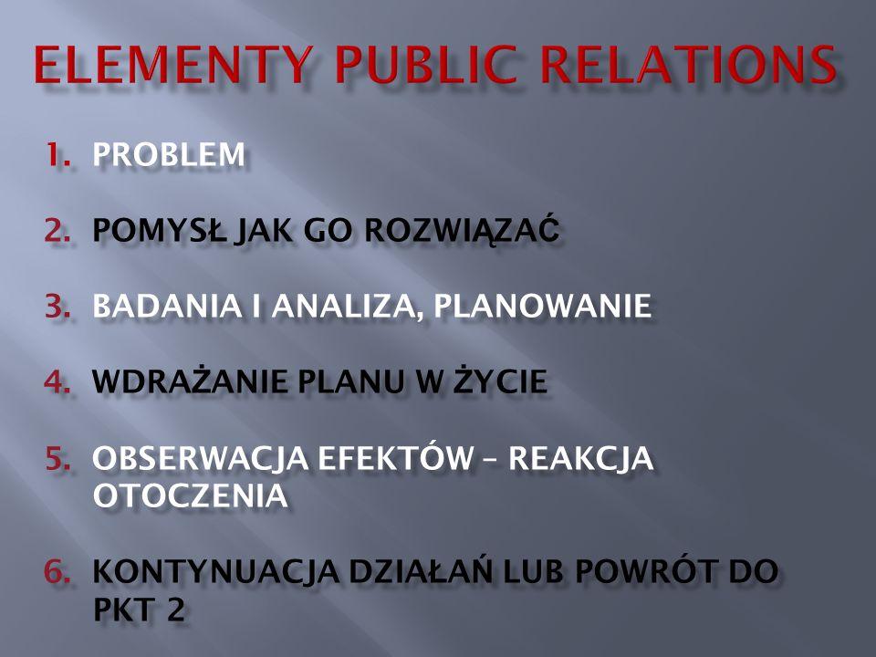 ELEMENTY PUBLIC RELATIONS