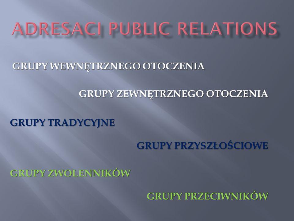 ADRESACI PUBLIC RELATIONS