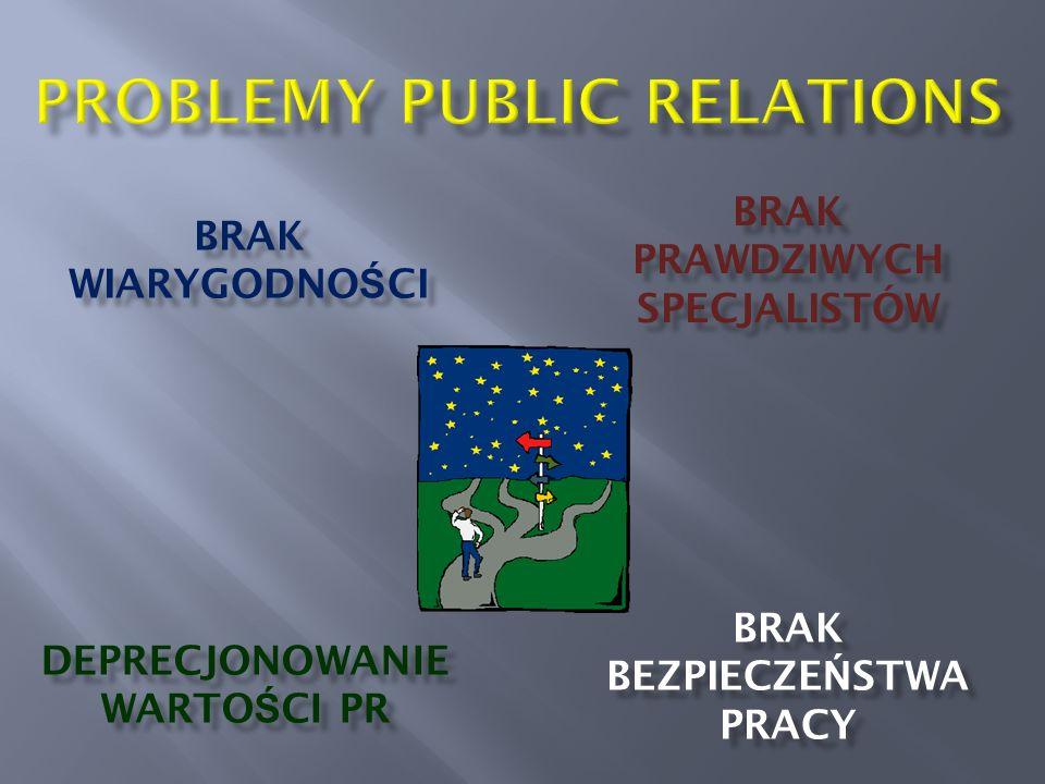 PROBLEMY PUBLIC RELATIONS