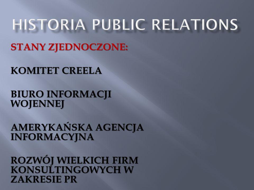 Historia public relations