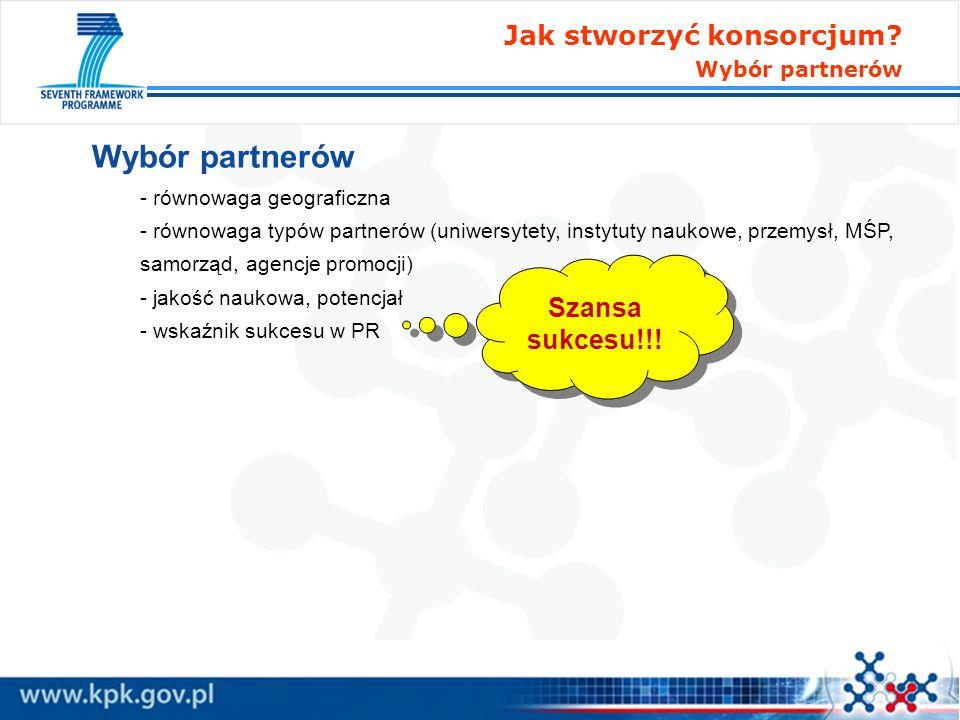 Wybór partnerów Jak stworzyć konsorcjum Wybór partnerów