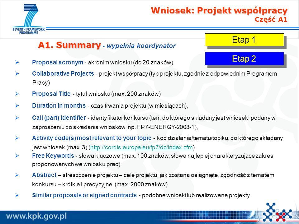 Wniosek: Projekt współpracy Część A1