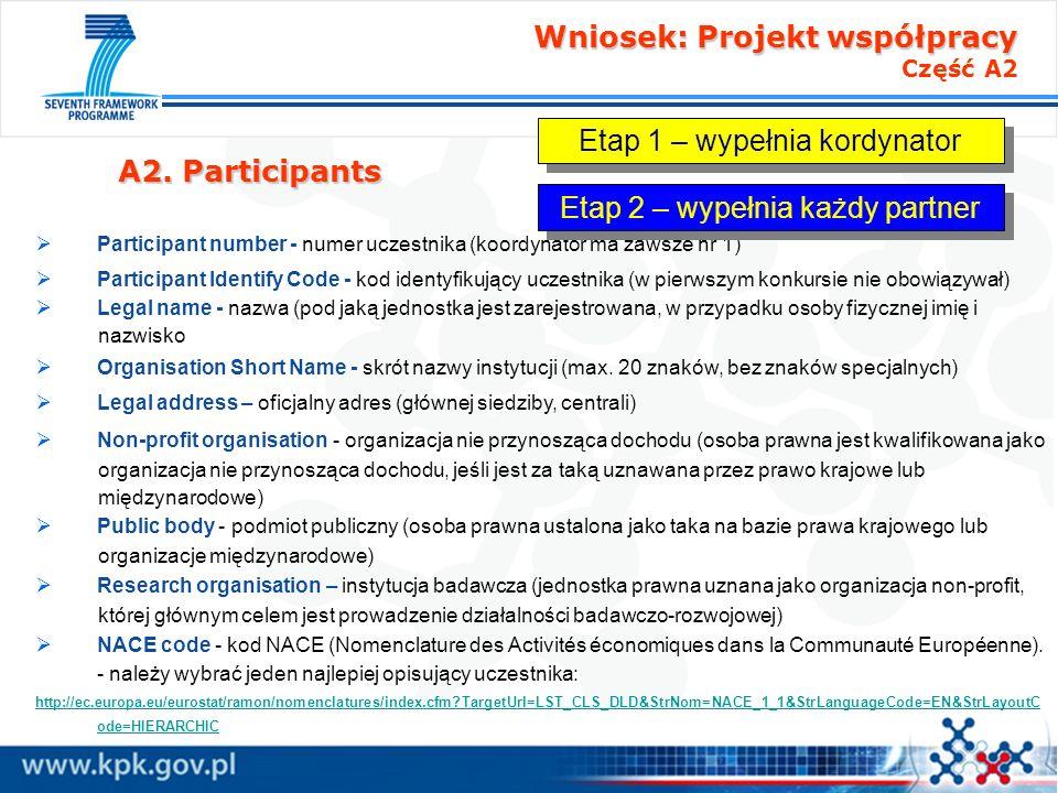 Wniosek: Projekt współpracy Część A2