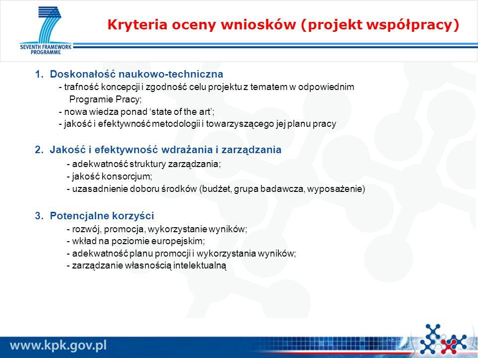 Kryteria oceny wniosków (projekt współpracy)