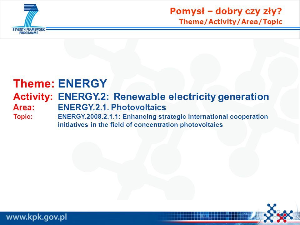Theme: ENERGY Activity: ENERGY.2: Renewable electricity generation