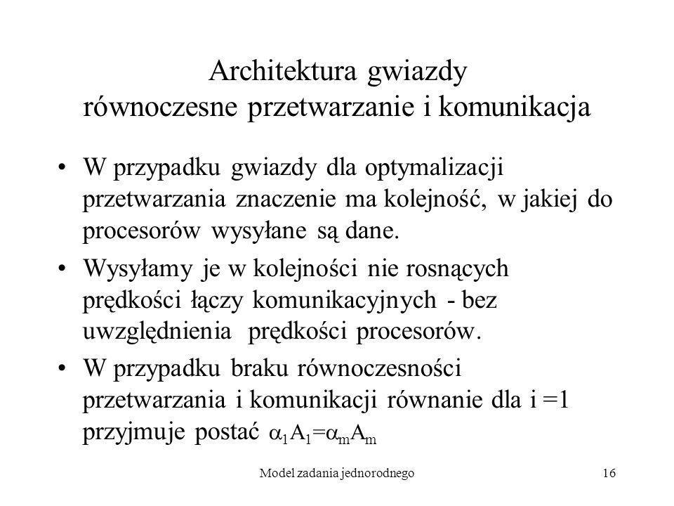 Architektura gwiazdy równoczesne przetwarzanie i komunikacja