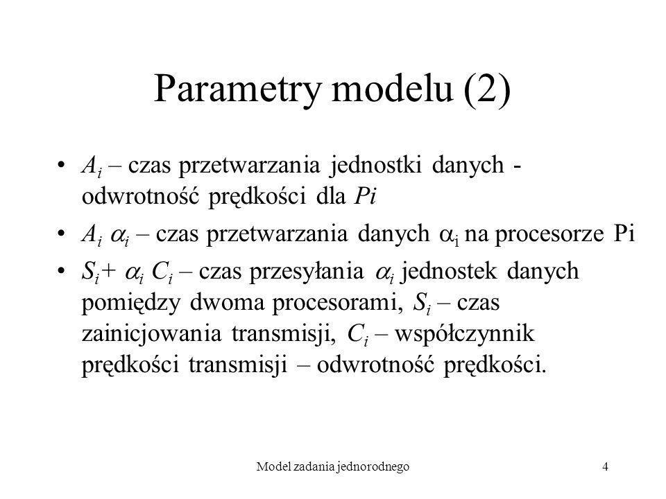 Model zadania jednorodnego