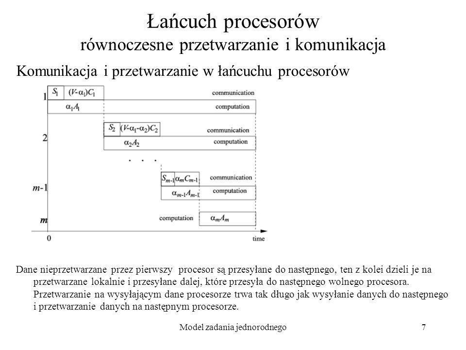 Łańcuch procesorów równoczesne przetwarzanie i komunikacja