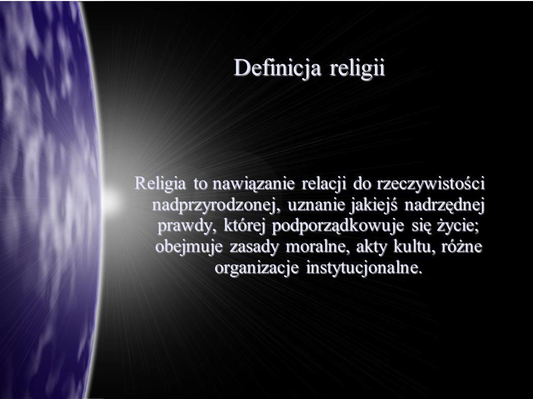 Definicja religii