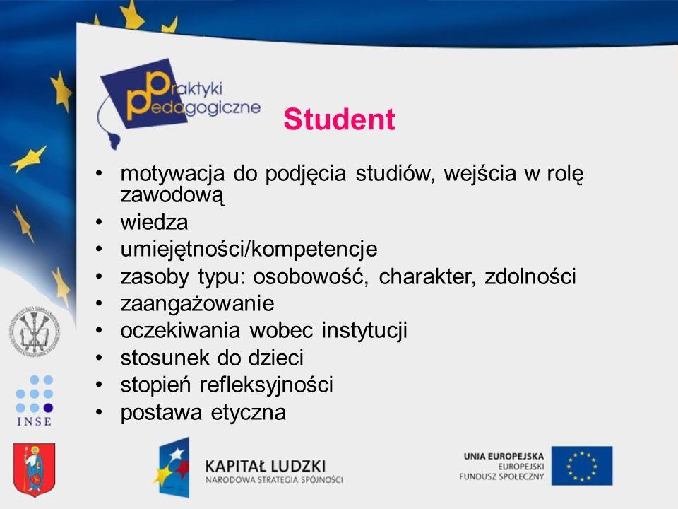 Student motywacja do podjęcia studiów, wejścia w rolę zawodową wiedza