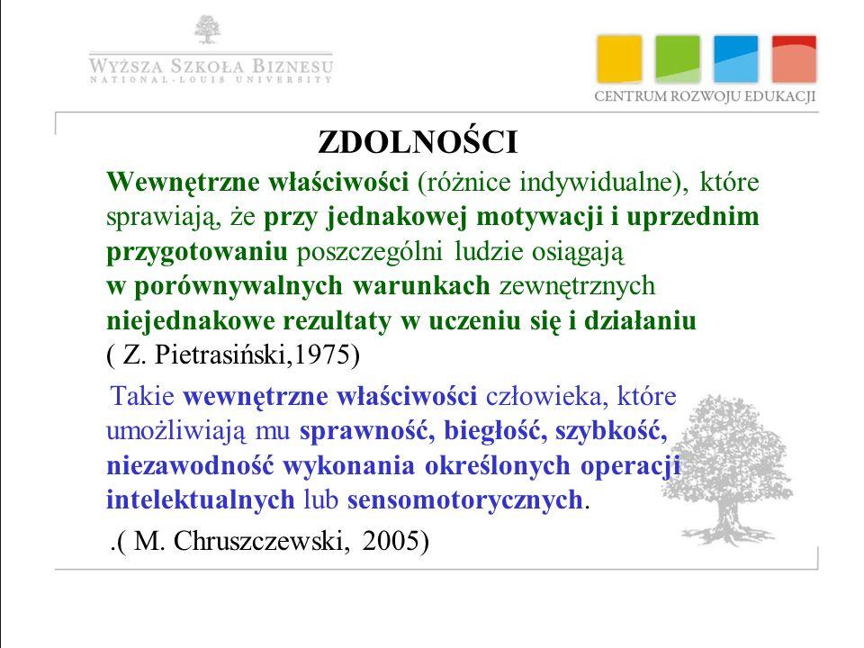 ZDOLNOŚCI .( M. Chruszczewski, 2005)
