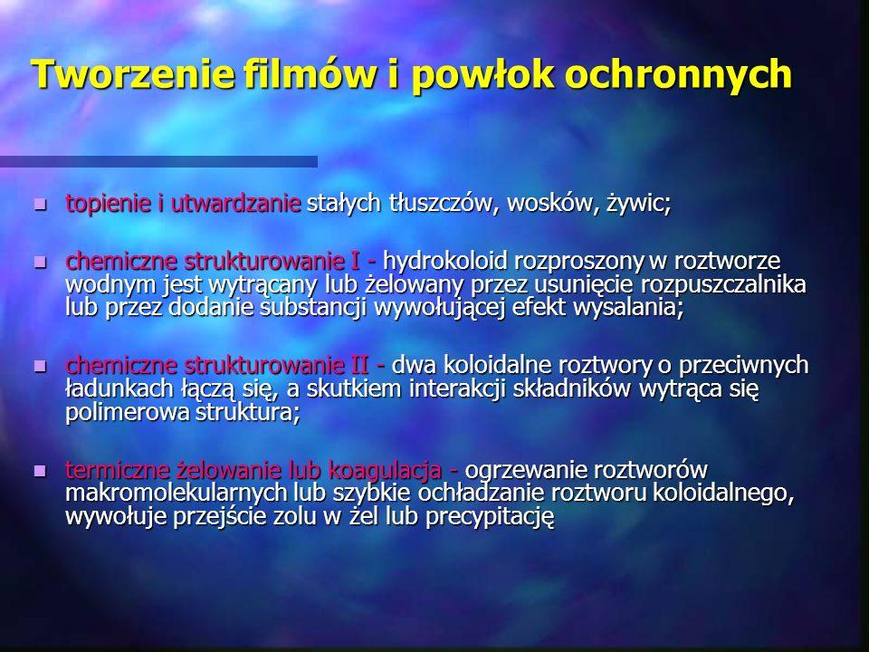 Tworzenie filmów i powłok ochronnych