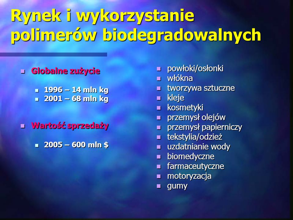 Rynek i wykorzystanie polimerów biodegradowalnych