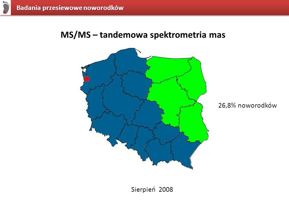 MS/MS – tandemowa spektrometria mas